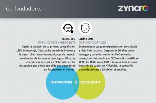 zyncro0